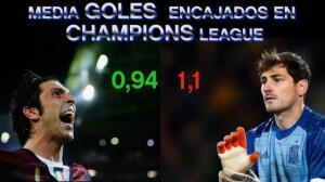 Casillas vs. Buffon, duelo bajo palos
