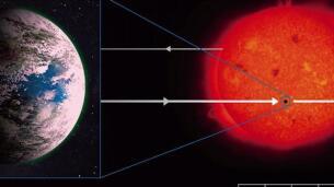 Nueve exoplanetas en posición para 'descubrir' la Tierra